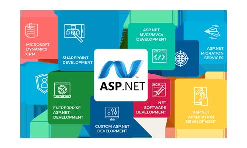 .NET/C# Developer
